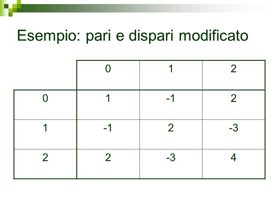 Esempio: pari e dispari modificato 012 012 1 2-3 22 4