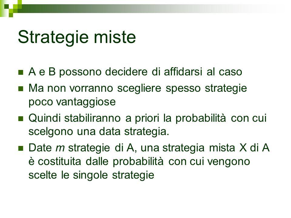Strategie miste A e B possono decidere di affidarsi al caso Ma non vorranno scegliere spesso strategie poco vantaggiose Quindi stabiliranno a priori l