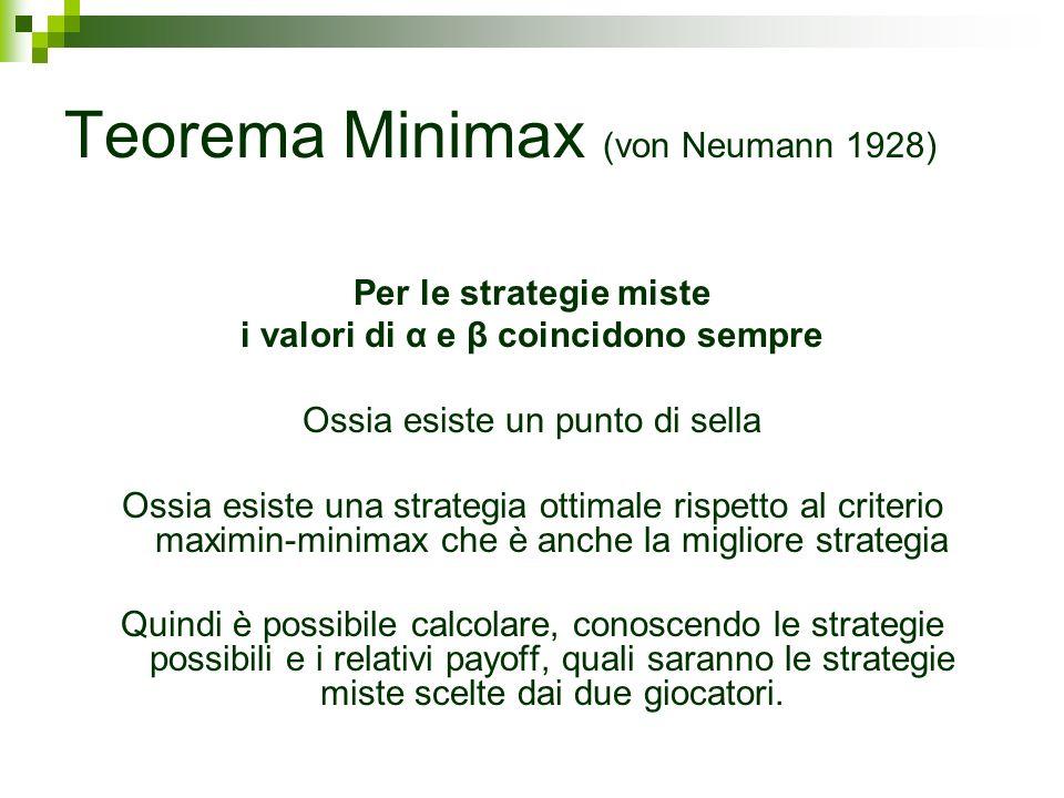 Teorema Minimax (von Neumann 1928) Per le strategie miste i valori di α e β coincidono sempre Ossia esiste un punto di sella Ossia esiste una strategi