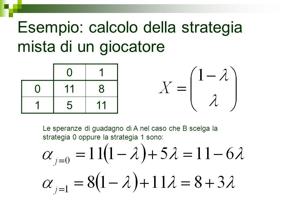 Esempio: calcolo della strategia mista di un giocatore 01 0118 15 Le speranze di guadagno di A nel caso che B scelga la strategia 0 oppure la strategi