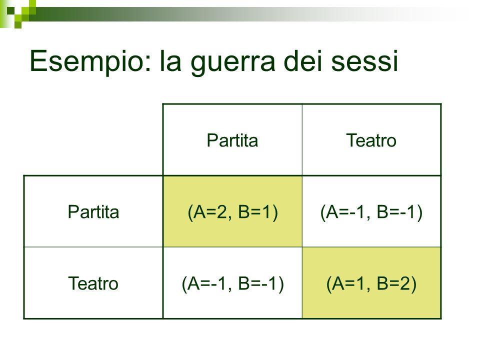 Esempio: la guerra dei sessi PartitaTeatro Partita(A=2, B=1)(A=-1, B=-1) Teatro(A=-1, B=-1)(A=1, B=2)