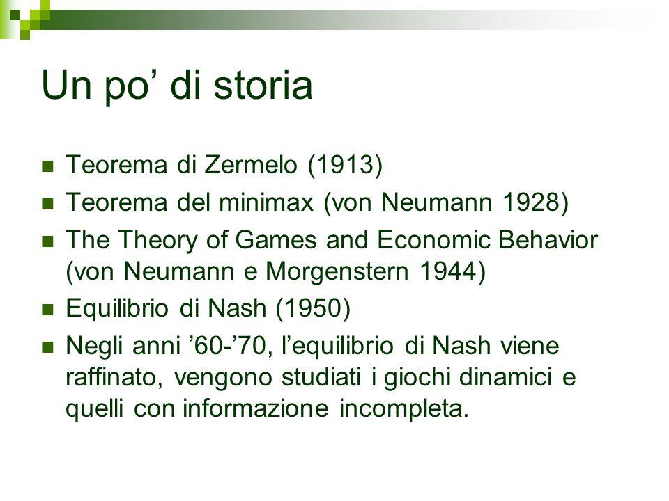 Un po di storia Teorema di Zermelo (1913) Teorema del minimax (von Neumann 1928) The Theory of Games and Economic Behavior (von Neumann e Morgenstern