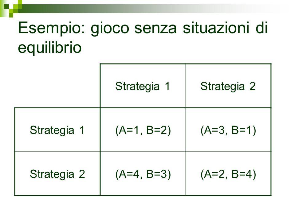 Esempio: gioco senza situazioni di equilibrio Strategia 1Strategia 2 Strategia 1(A=1, B=2)(A=3, B=1) Strategia 2(A=4, B=3)(A=2, B=4)