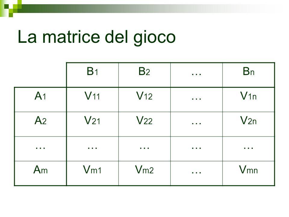 La matrice del gioco B1B1 B2B2 …BnBn A1A1 V 11 V 12 …V 1n A2A2 V 21 V 22 …V 2n …………… AmAm V m1 V m2 …V mn