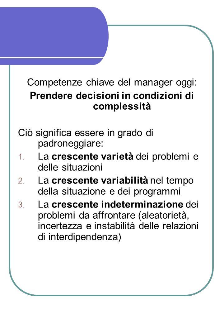 Competenze chiave del manager oggi: Prendere decisioni in condizioni di complessità Ciò significa essere in grado di padroneggiare: 1.