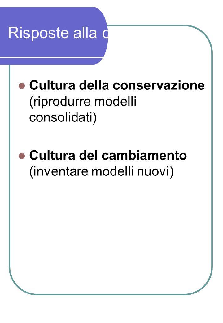 Risposte alla complessità Cultura della conservazione (riprodurre modelli consolidati) Cultura del cambiamento (inventare modelli nuovi)
