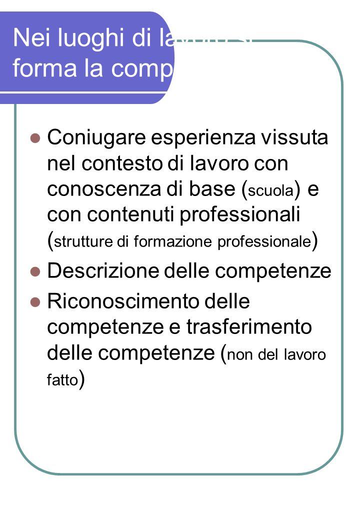 Nei luoghi di lavoro si forma la competenza Coniugare esperienza vissuta nel contesto di lavoro con conoscenza di base ( scuola ) e con contenuti prof