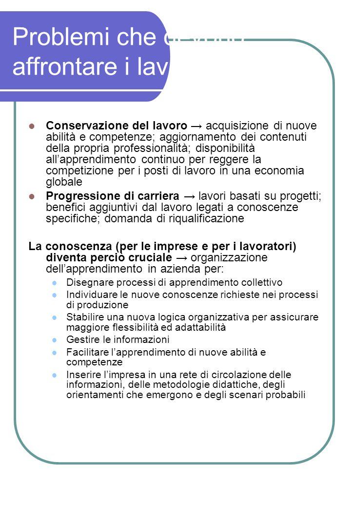 Problemi che devono affrontare i lavoratori Conservazione del lavoro acquisizione di nuove abilità e competenze; aggiornamento dei contenuti della pro