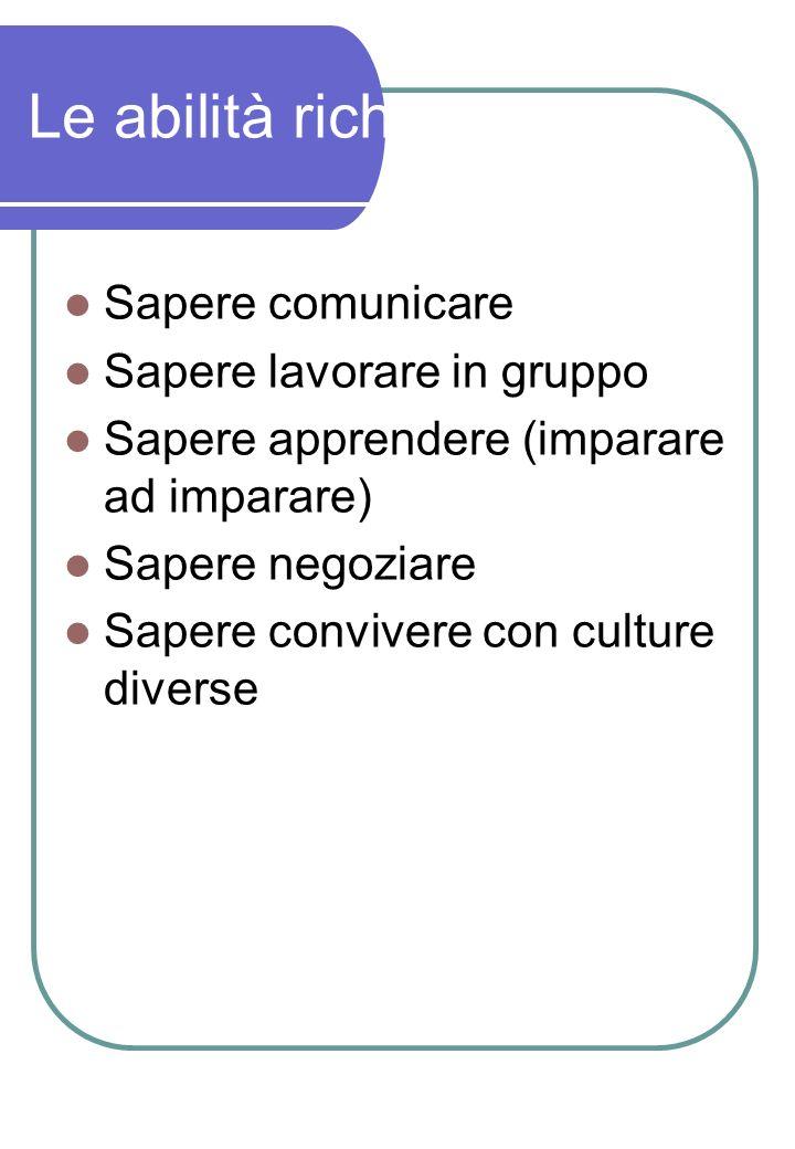 Le abilità richieste Sapere comunicare Sapere lavorare in gruppo Sapere apprendere (imparare ad imparare) Sapere negoziare Sapere convivere con cultur