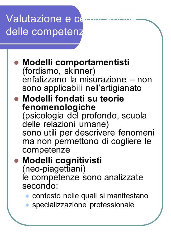 Valutazione e certificazione delle competenze Modelli comportamentisti (fordismo, skinner) enfatizzano la misurazione – non sono applicabili nellartig