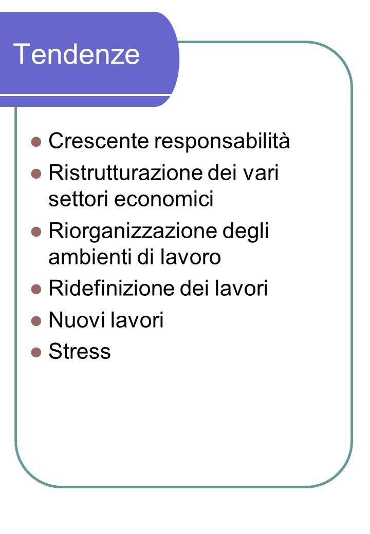 Tendenze Crescente responsabilità Ristrutturazione dei vari settori economici Riorganizzazione degli ambienti di lavoro Ridefinizione dei lavori Nuovi
