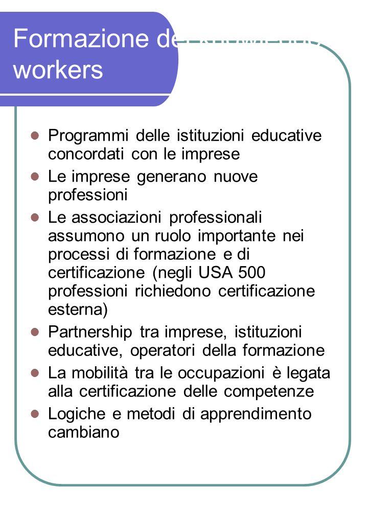 Formazione dei knowledge workers Programmi delle istituzioni educative concordati con le imprese Le imprese generano nuove professioni Le associazioni