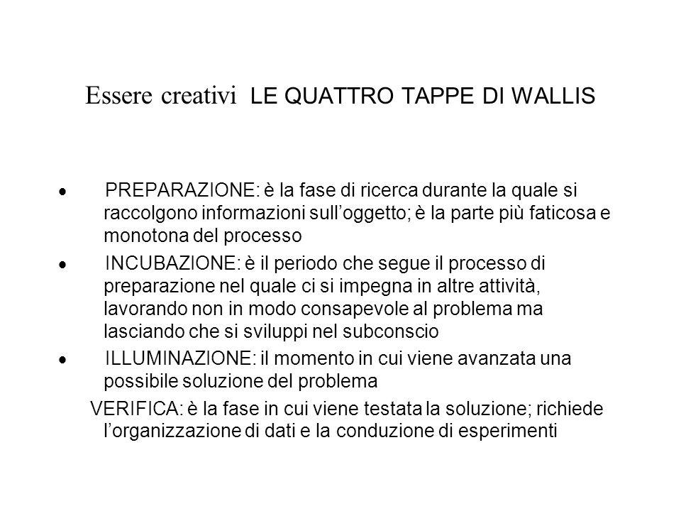 Essere creativi LE QUATTRO TAPPE DI WALLIS PREPARAZIONE: è la fase di ricerca durante la quale si raccolgono informazioni sulloggetto; è la parte più