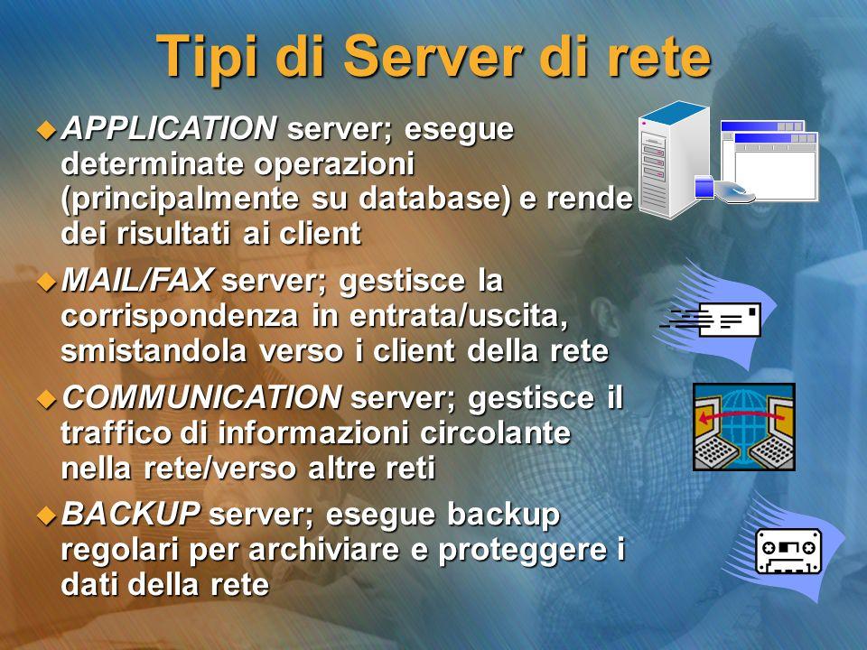 A seconda della modalità (dedicata e non) e del tipo di servizi offerti, il server può necessitare di software specializzati e sistemi operativi di rete.