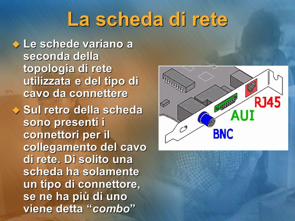 Il concentratore o HUB Ovviamente lhub va scelto in base alla velocità consentita dalle schede e dai cavi; esistono quindi hub a 10, 100 o 1000Mbps, oppure hub autosense che riconoscono in automatico la velocità del nodo connesso Ovviamente lhub va scelto in base alla velocità consentita dalle schede e dai cavi; esistono quindi hub a 10, 100 o 1000Mbps, oppure hub autosense che riconoscono in automatico la velocità del nodo connesso 100Mbps 10Mbps