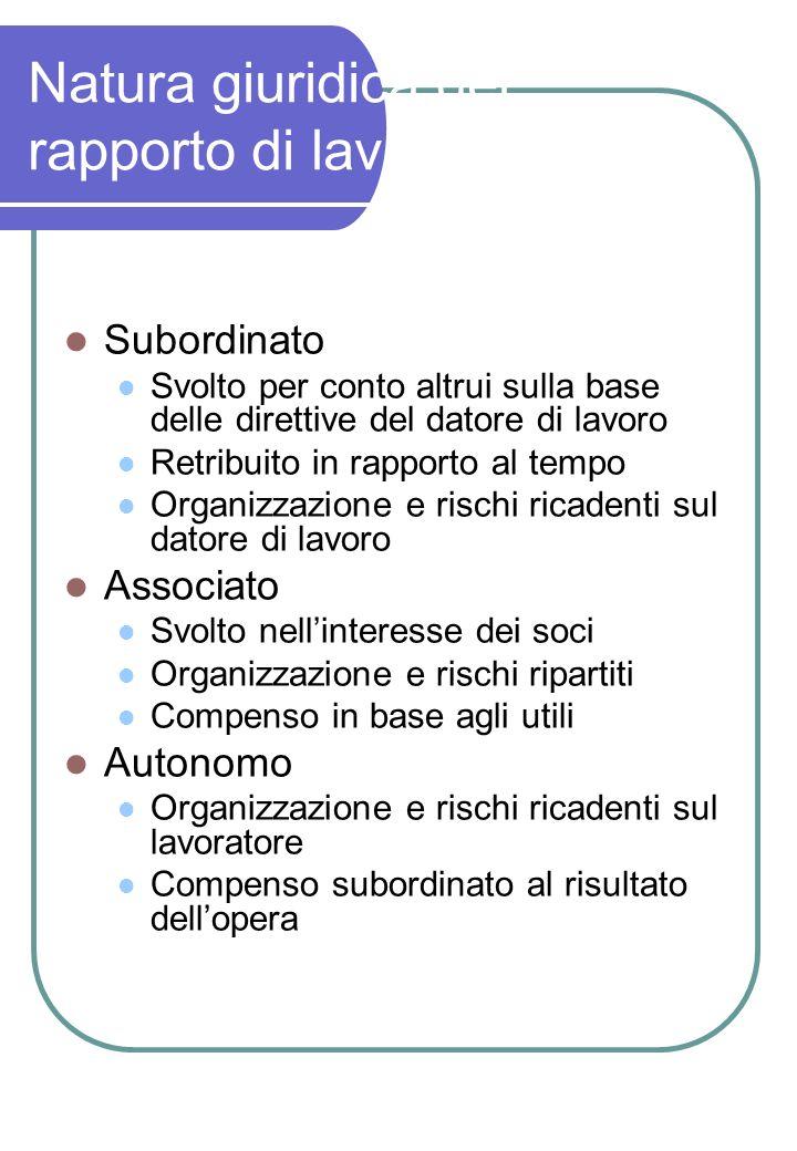 Natura giuridica del rapporto di lavoro Subordinato Svolto per conto altrui sulla base delle direttive del datore di lavoro Retribuito in rapporto al