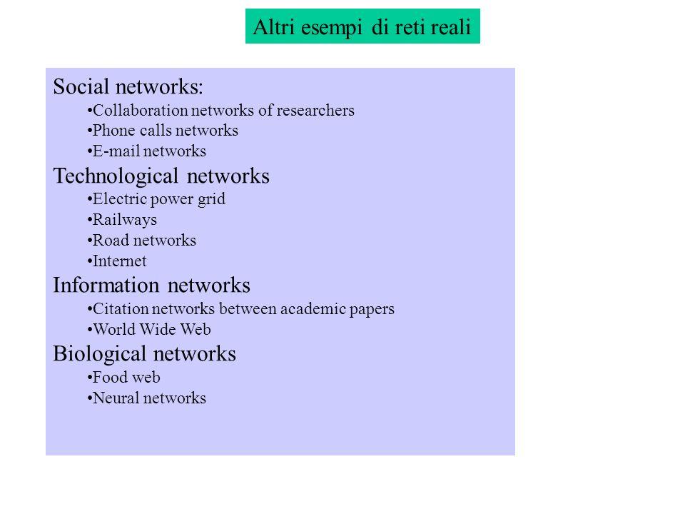 Altri esempi di reti reali Social networks: Collaboration networks of researchers Phone calls networks E-mail networks Technological networks Electric