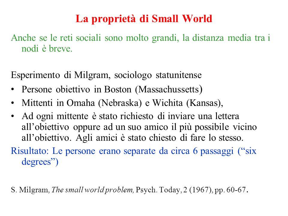 Anche se le reti sociali sono molto grandi, la distanza media tra i nodi è breve.