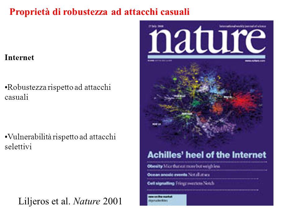 Liljeros et al. Nature 2001 4781 Swedes; 18-74; 59% response rate. Internet Robustezza rispetto ad attacchi casuali Vulnerabilità rispetto ad attacchi