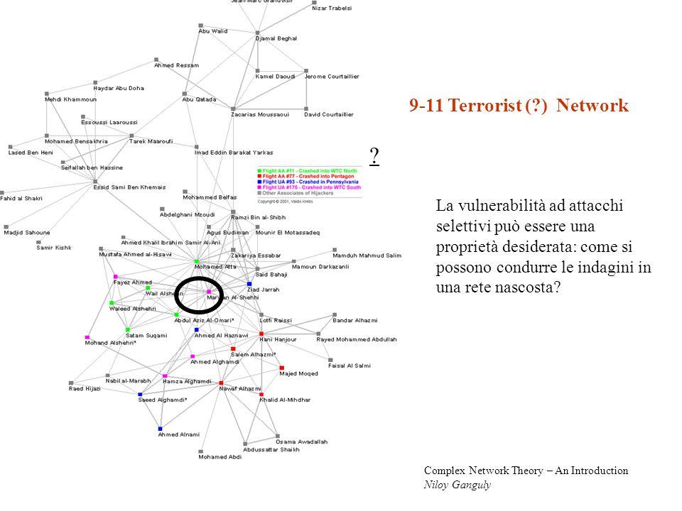 9-11 Terrorist (?) Network Complex Network Theory – An Introduction Niloy Ganguly ? La vulnerabilità ad attacchi selettivi può essere una proprietà de