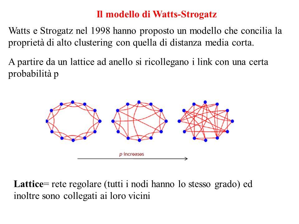 Il modello di Watts-Strogatz Watts e Strogatz nel 1998 hanno proposto un modello che concilia la proprietà di alto clustering con quella di distanza media corta.