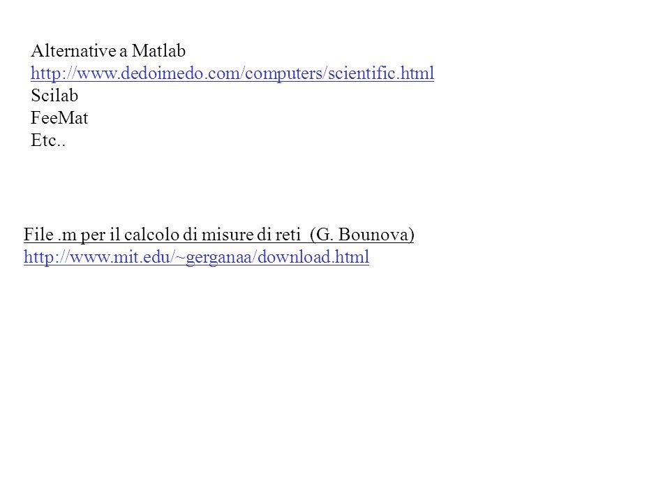Alternative a Matlab http://www.dedoimedo.com/computers/scientific.html Scilab FeeMat Etc.. File.m per il calcolo di misure di reti (G. Bounova) http: