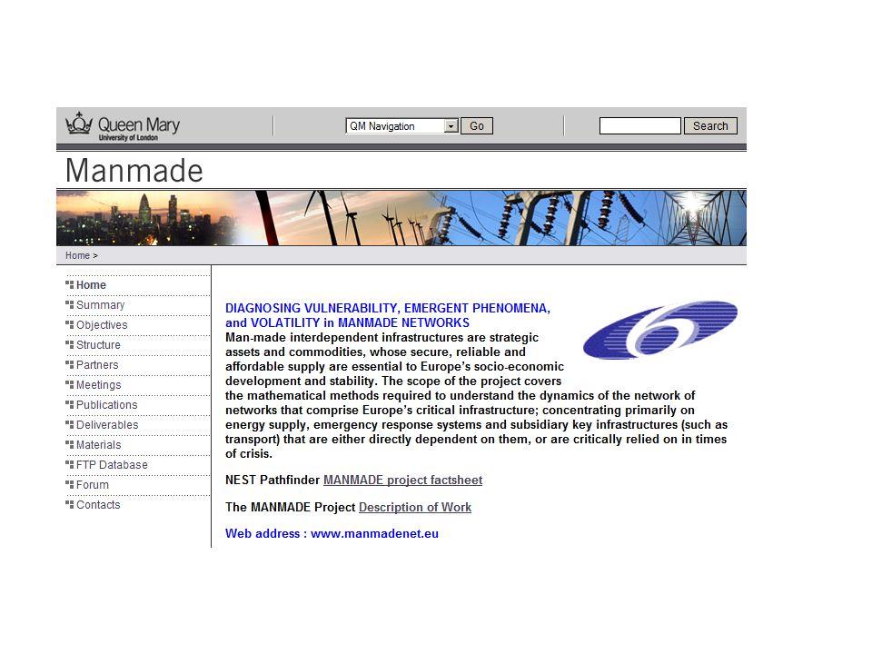 6 Il forum del progetto ManMade La rete del progetto ManMade Il progetto ManMade stesso è stato visto come una rete di ricercatori di diverse istituzioni che collaboravano tra loro su diverse Tasks.