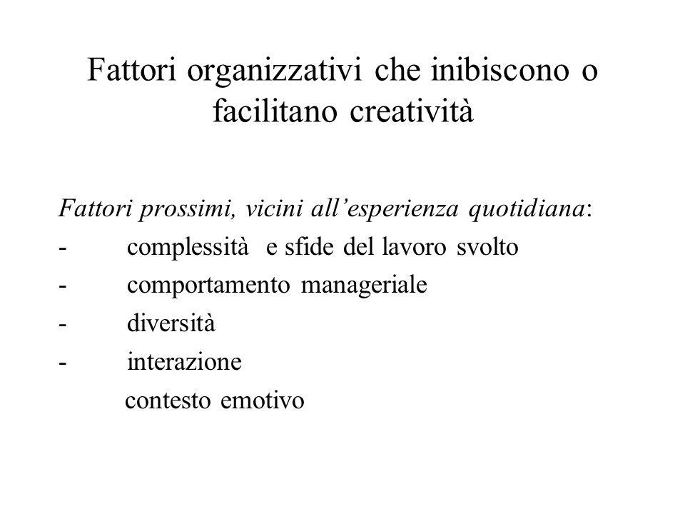 Fattori organizzativi che inibiscono o facilitano creatività Fattori prossimi, vicini allesperienza quotidiana: - complessità e sfide del lavoro svolto - comportamento manageriale - diversità - interazione contesto emotivo