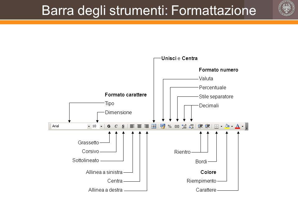 Barra degli strumenti: Formattazione Rientro Bordi Allinea a sinistra Centra Allinea a destra Formato carattere Tipo Dimensione Grassetto Corsivo Sott