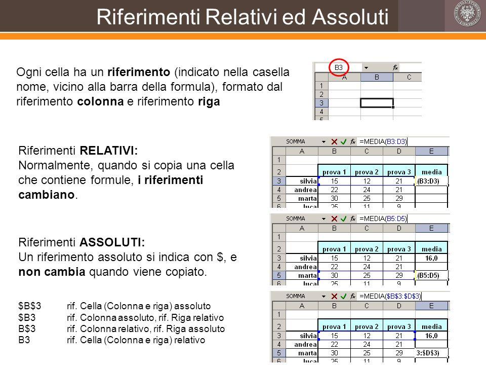 Riferimenti Relativi ed Assoluti Ogni cella ha un riferimento (indicato nella casella nome, vicino alla barra della formula), formato dal riferimento