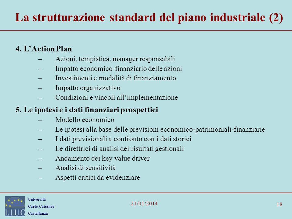 Università Carlo Cattaneo Castellanza 21/01/2014 18 La strutturazione standard del piano industriale (2) 4. LAction Plan –Azioni, tempistica, manager