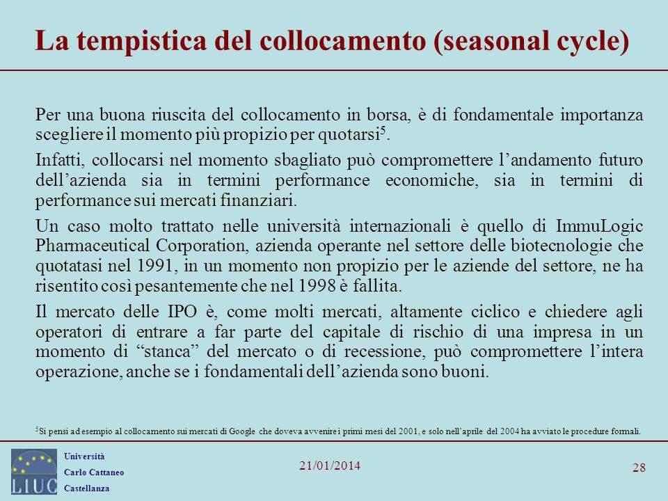 Università Carlo Cattaneo Castellanza 21/01/2014 28 La tempistica del collocamento (seasonal cycle) Per una buona riuscita del collocamento in borsa,