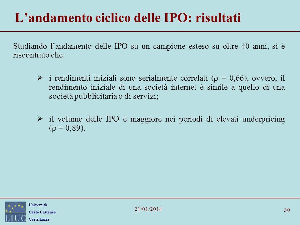 Università Carlo Cattaneo Castellanza 21/01/2014 30 Landamento ciclico delle IPO: risultati Studiando landamento delle IPO su un campione esteso su ol