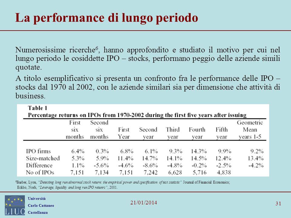 Università Carlo Cattaneo Castellanza 21/01/2014 31 La performance di lungo periodo Numerosissime ricerche 6, hanno approfondito e studiato il motivo