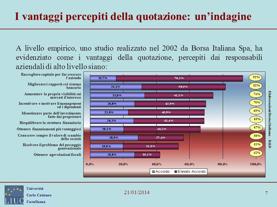 Università Carlo Cattaneo Castellanza 21/01/2014 7 I vantaggi percepiti della quotazione: unindagine A livello empirico, uno studio realizzato nel 200