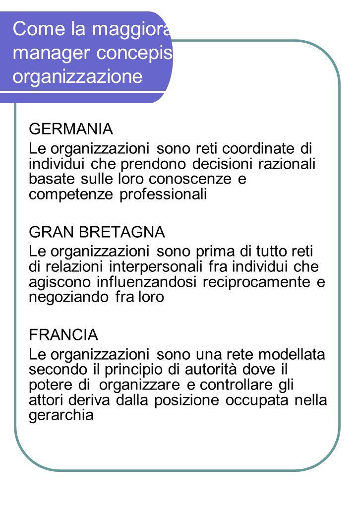 Come la maggioranza dei manager concepisce la propria organizzazione GERMANIA Le organizzazioni sono reti coordinate di individui che prendono decisio