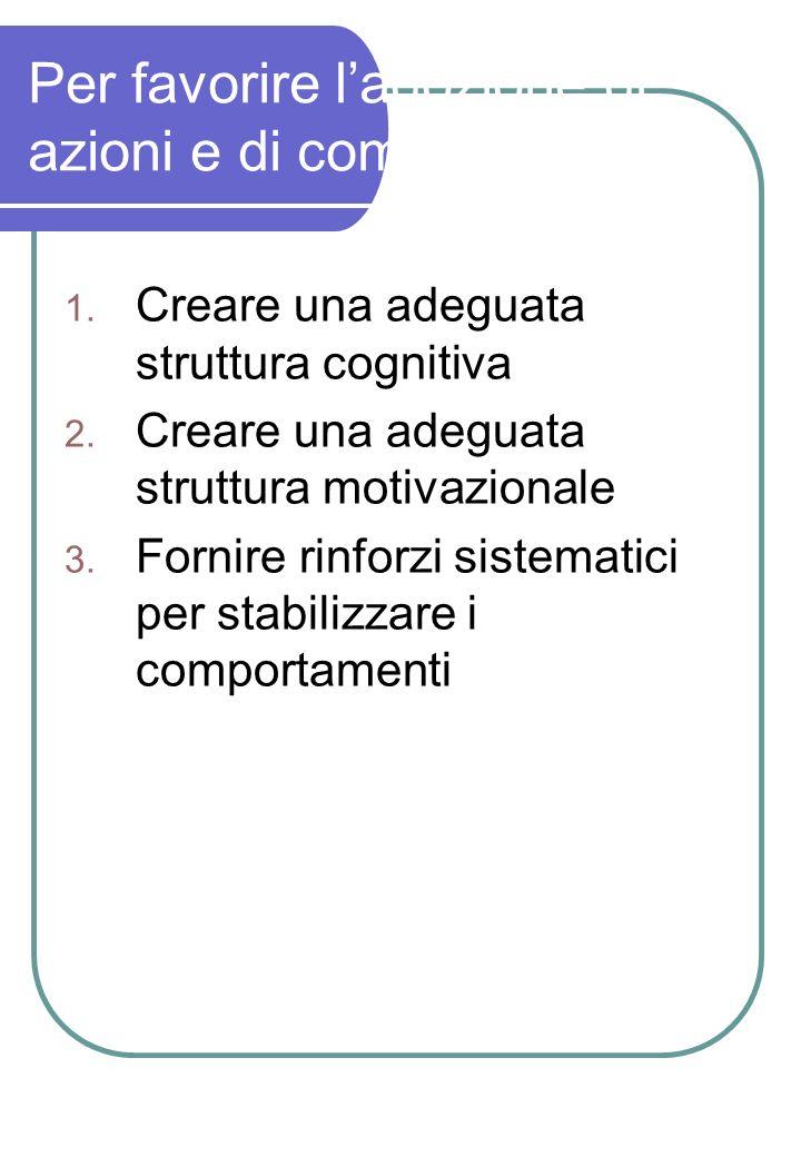 Per favorire ladozione di azioni e di comportamenti 1. Creare una adeguata struttura cognitiva 2. Creare una adeguata struttura motivazionale 3. Forni