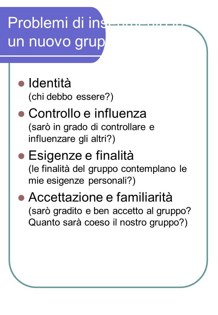 Problemi di inserimento in un nuovo gruppo Identità (chi debbo essere?) Controllo e influenza (sarò in grado di controllare e influenzare gli altri?)