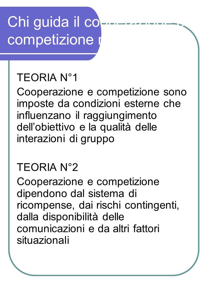 Chi guida il cooperazione e competizione nei gruppi TEORIA N°1 Cooperazione e competizione sono imposte da condizioni esterne che influenzano il raggi
