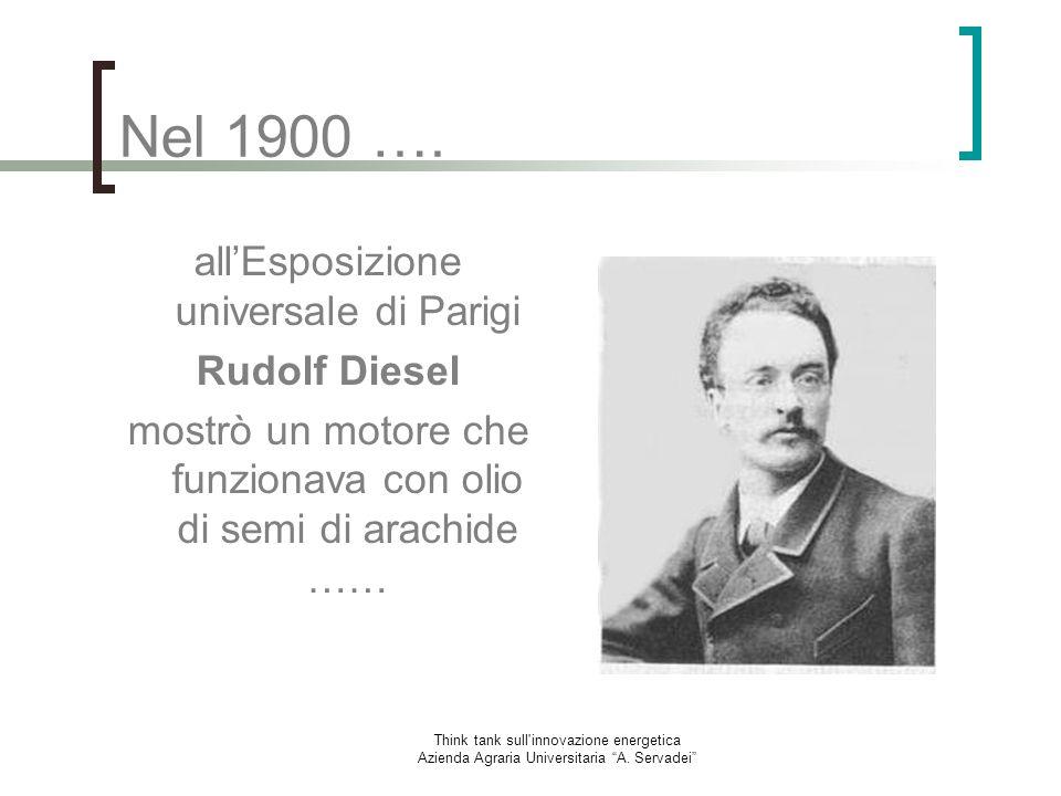 Think tank sull'innovazione energetica Azienda Agraria Universitaria A. Servadei Nel 1900 …. allEsposizione universale di Parigi Rudolf Diesel mostrò