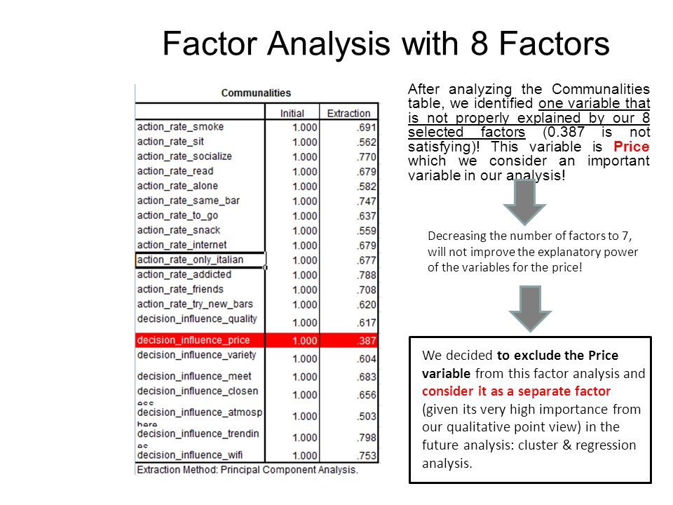 Factor Analysis with 8 Factors After analyzing the Communalities table, we identified one variable that is not properly explained by our 8 selected factors (0.387 is not satisfying).