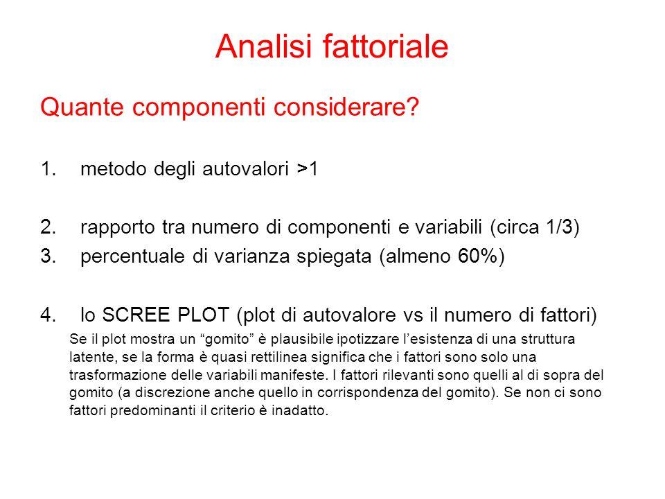 SCHEMA FATTORIALE RUOTATOFactor1Factor2Factor3Factor4Factor5 D_17_vvelocità0.8578....