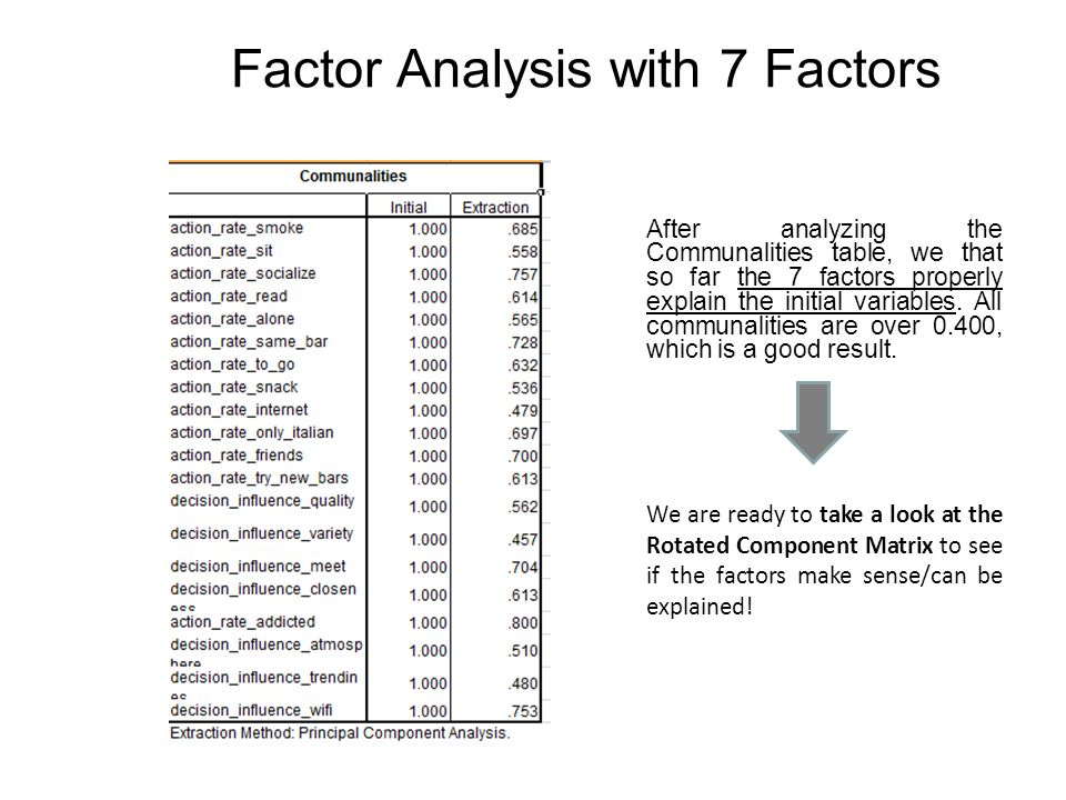 Factor Analysis with 7 Factors After analyzing the Communalities table, we that so far the 7 factors properly explain the initial variables. All commu