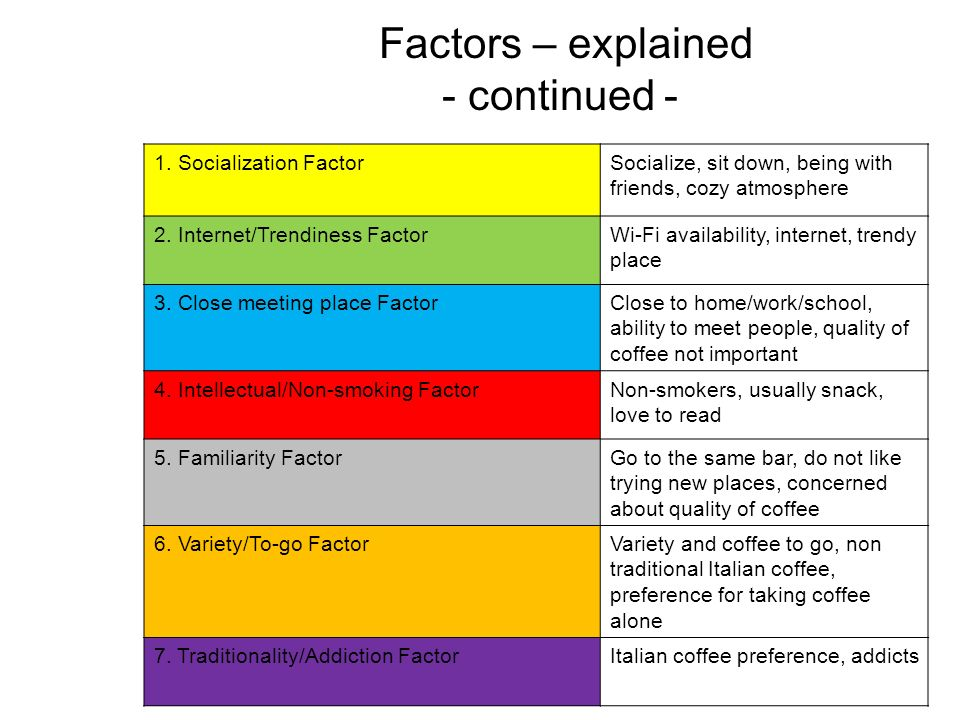 Factors – explained - continued - 1.