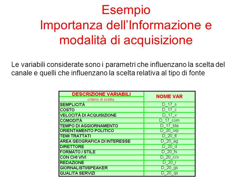 9 Esempio: Importanza dellInformazione e modalità di acquisizione