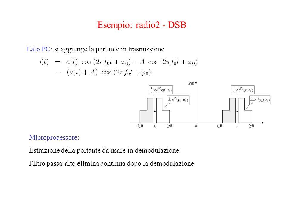 Esempio: radio2 - DSB Lato PC: si aggiunge la portante in trasmissione Microprocessore: Estrazione della portante da usare in demodulazione Filtro passa-alto elimina continua dopo la demodulazione