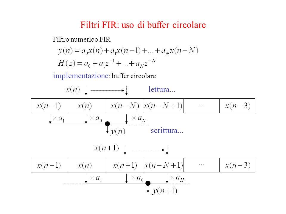 Filtri FIR: uso di buffer circolare Filtro numerico FIR implementazione : buffer circolare lettura...