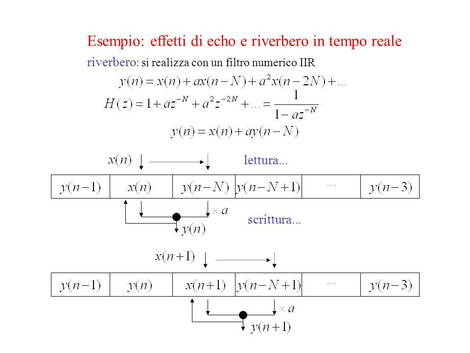 Esempio: effetti di echo e riverbero in tempo reale riverbero : si realizza con un filtro numerico IIR lettura...