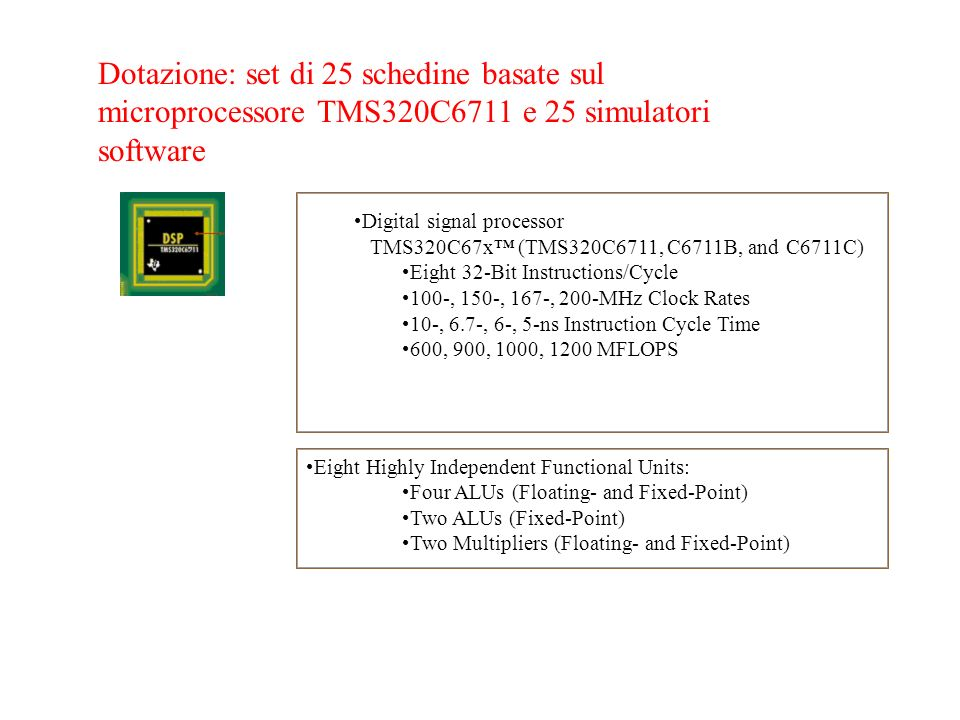 Esempio: Eliminazione tono sinusoidale a 1000 Hz Lato PC: generazione di un segnale sinusoidale a 1000 Hz, sovrapposto al segnale vocale generato dal microfono.