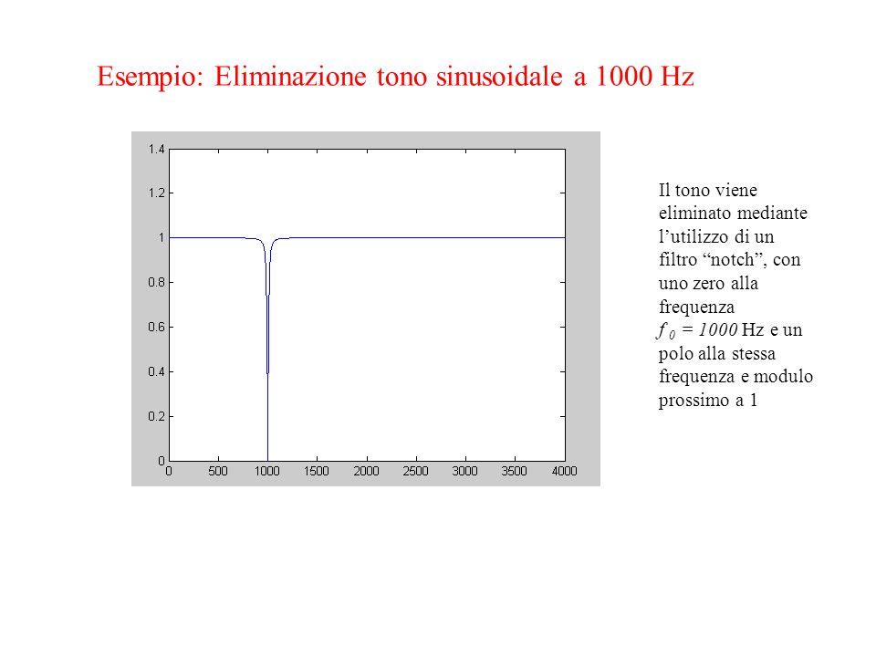 Esempio: Eliminazione tono sinusoidale a 1000 Hz Il tono viene eliminato mediante lutilizzo di un filtro notch, con uno zero alla frequenza f 0 = 1000 Hz e un polo alla stessa frequenza e modulo prossimo a 1